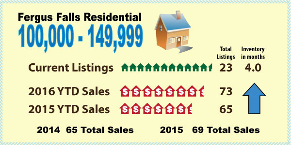 ff-sales2