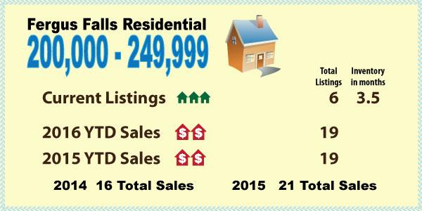 ff-sales4